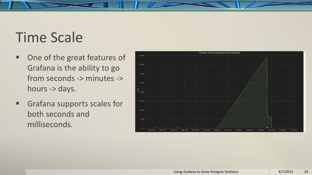 Using Grafana to show Postgres Statistics - ppt download