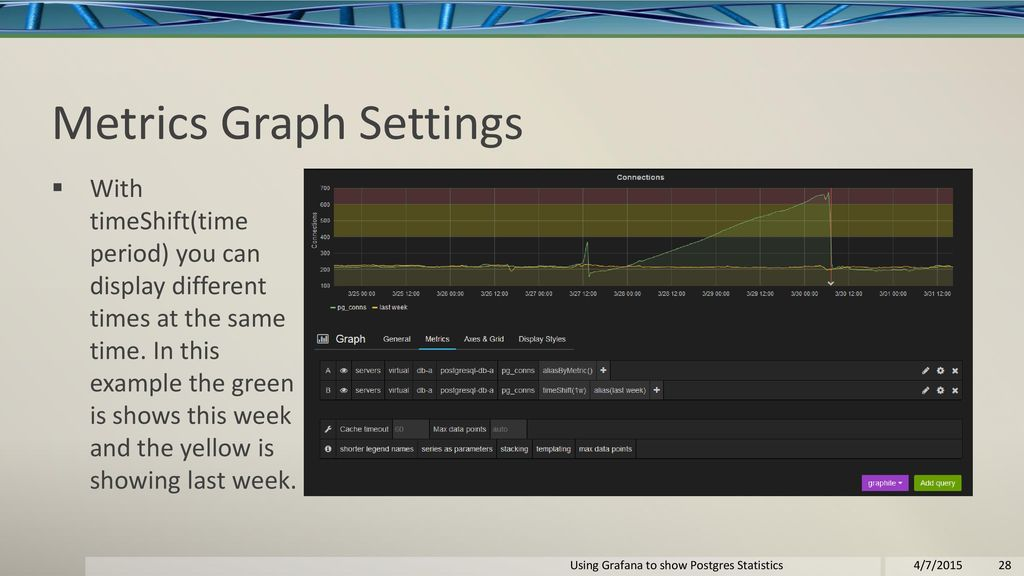 Using Grafana to show Postgres Statistics - ppt download