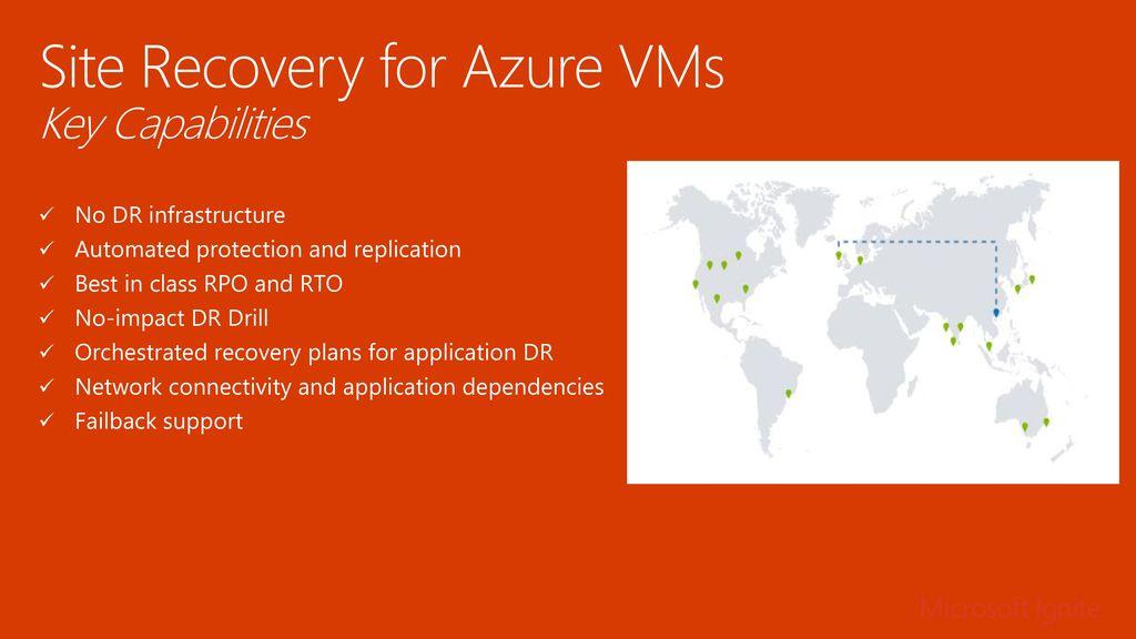 VMware to Azure & Azure to Azure DR Using ASR - ppt download