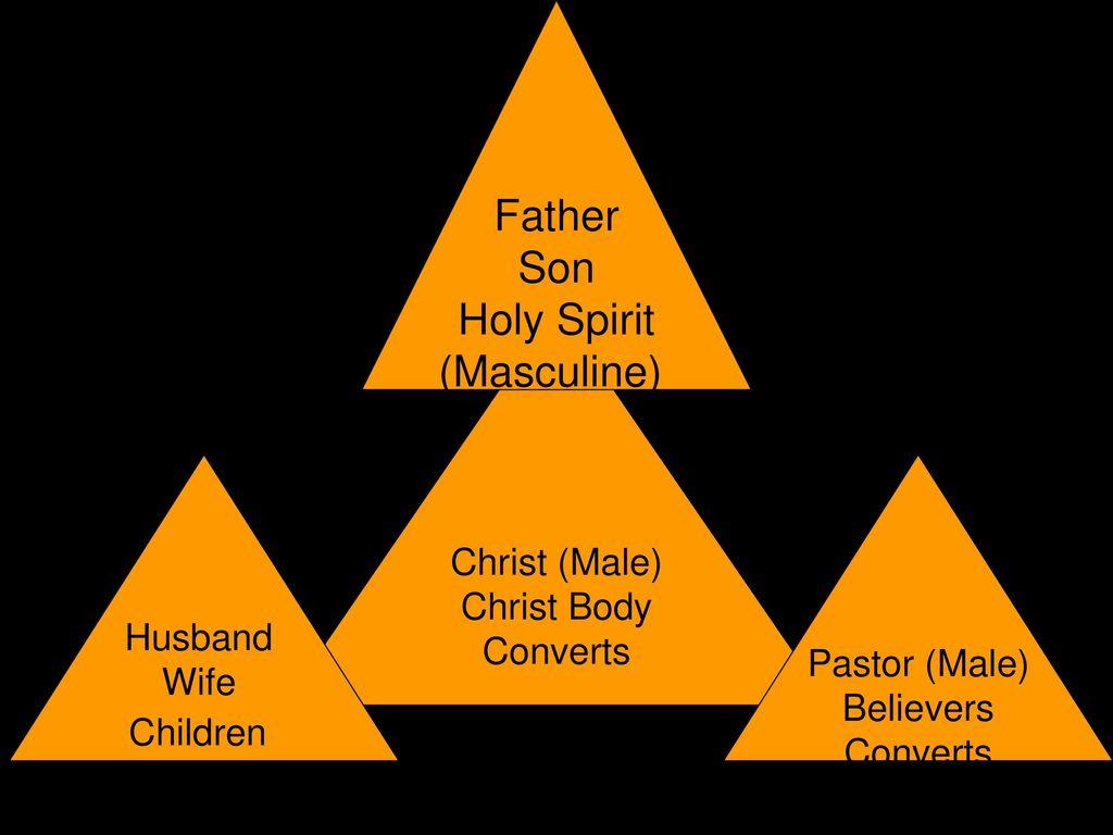 The Image of God By Pastor Dan Domke  - ppt download