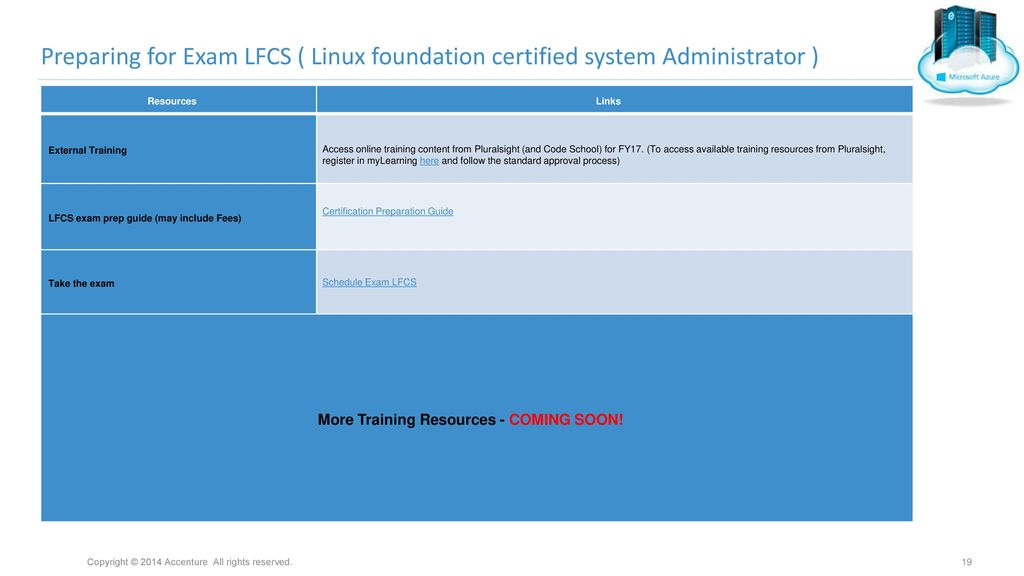 Microsoft Azure External Certification Guide Ppt Download
