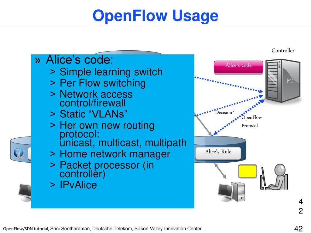Software Defined Networks - ppt download