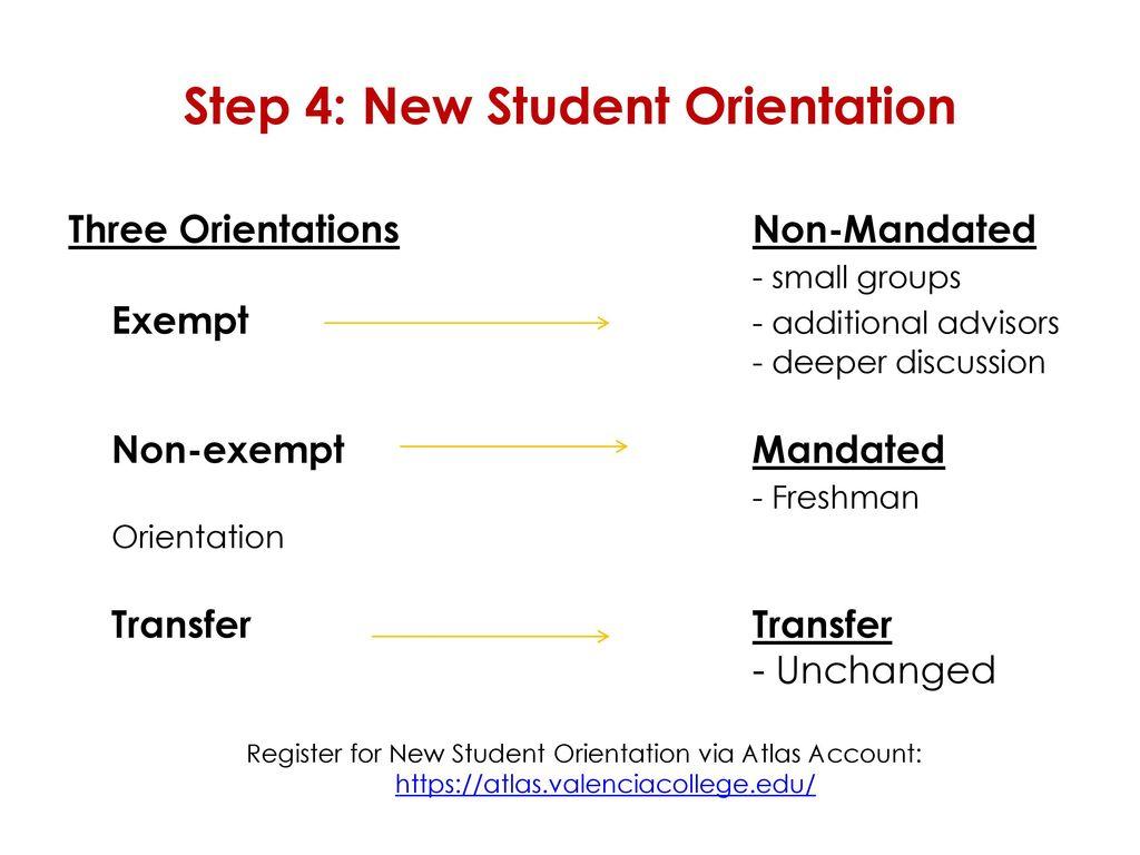Doc Descargar FUTURE STUDENTS WEBPAGE NAVIGATION AND STEPS