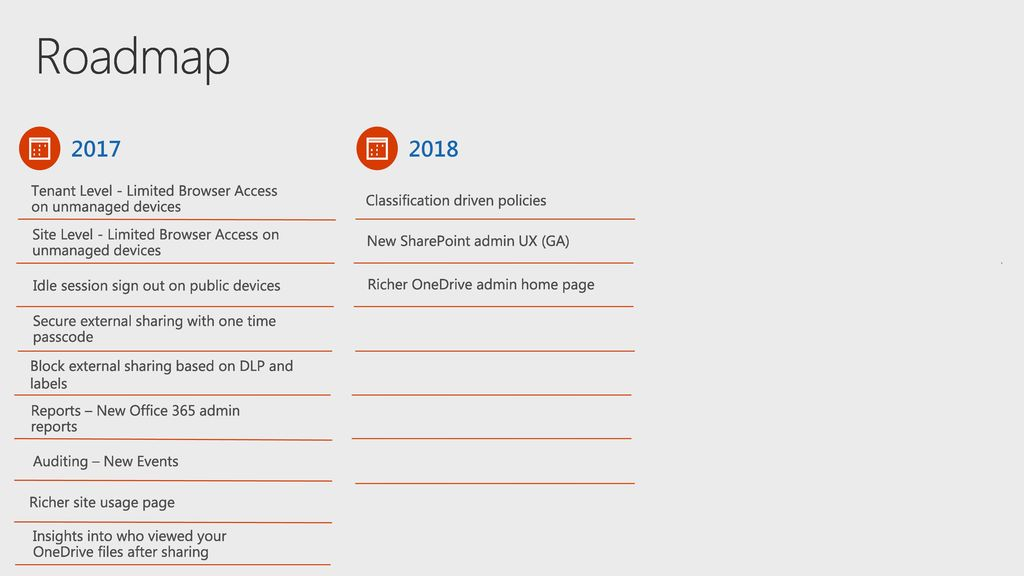 Sharing and access policies for SharePoint and OneDrive