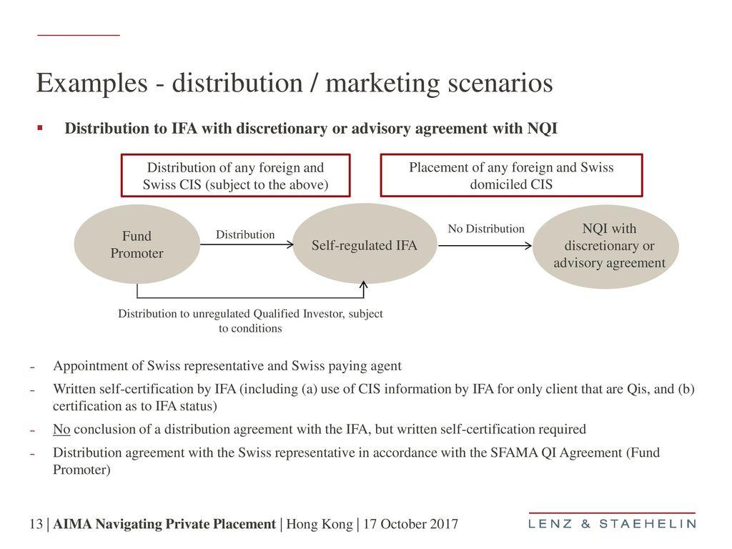 Switzerland Distribution of Collective Investment Schemes