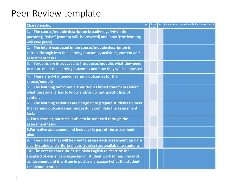 9 Peer Review Template Characteristic