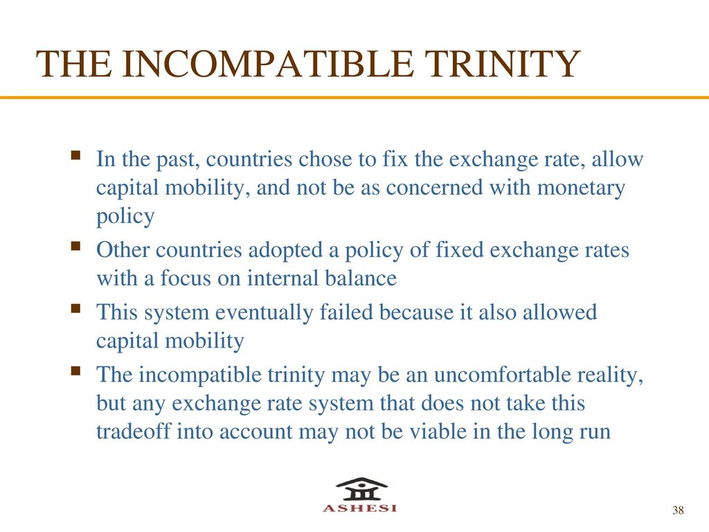 why fixed exchange rate system fail