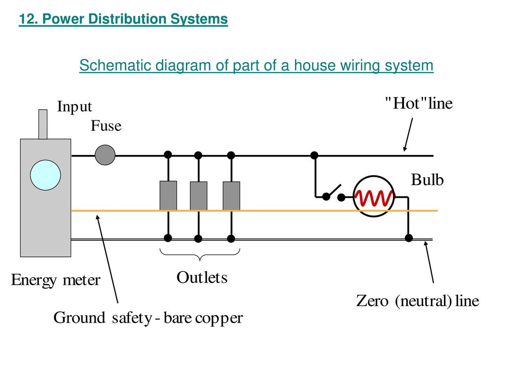 Schematic Diagram Of Part A House Wiring System Ppt Download Electric Circuit