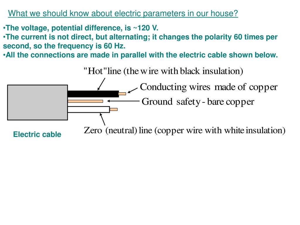 Schematic Diagram Of Part A House Wiring System Ppt Download Difference 2 What