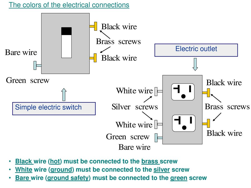 Schematic Diagram Of Part A House Wiring System Ppt Download Electric Made Simple The Colors Electrical Connections