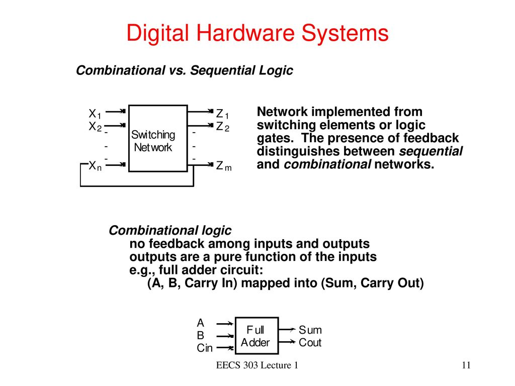 Lecture 1 Introduction To Digital Logic Design Ppt Download Full Adder Circuit Hardware Systems