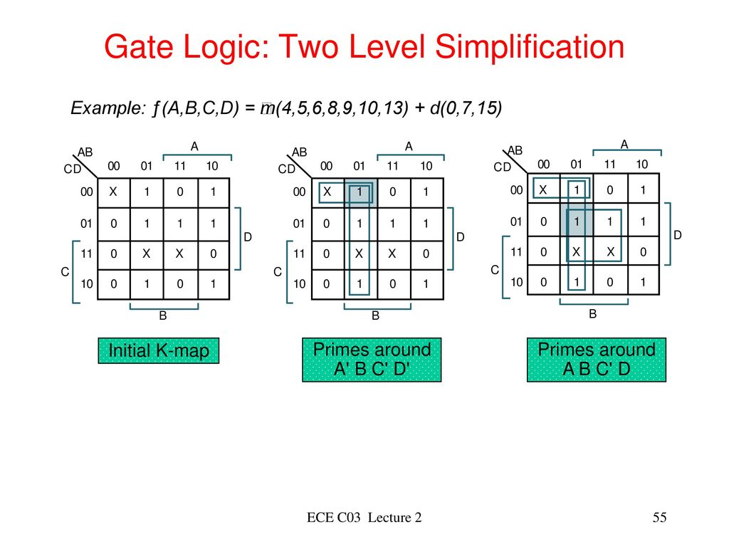 Lecture 1 Introduction To Digital Logic Design Ppt Download Family Integrated Circuit Gates Below Label The Maxterm Diagram 55 Gate