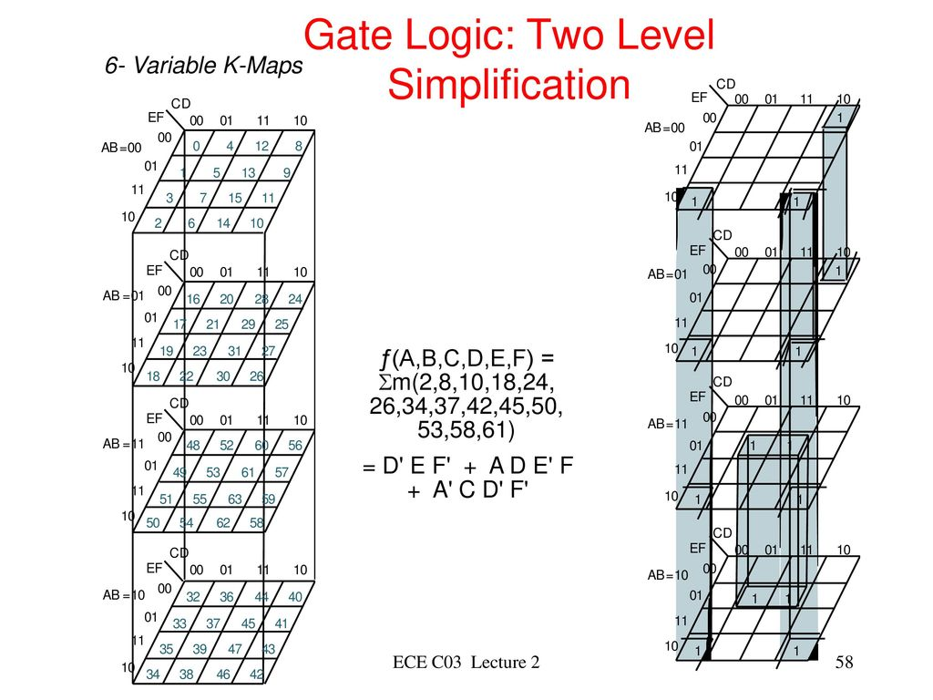 Lecture 1 Introduction To Digital Logic Design Ppt Download Family Integrated Circuit Gates Below Label The Maxterm Diagram 58 Gate