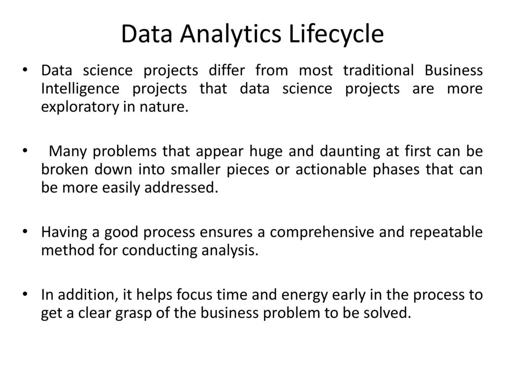 Business Analytics Life Cycle - Quantum Computing