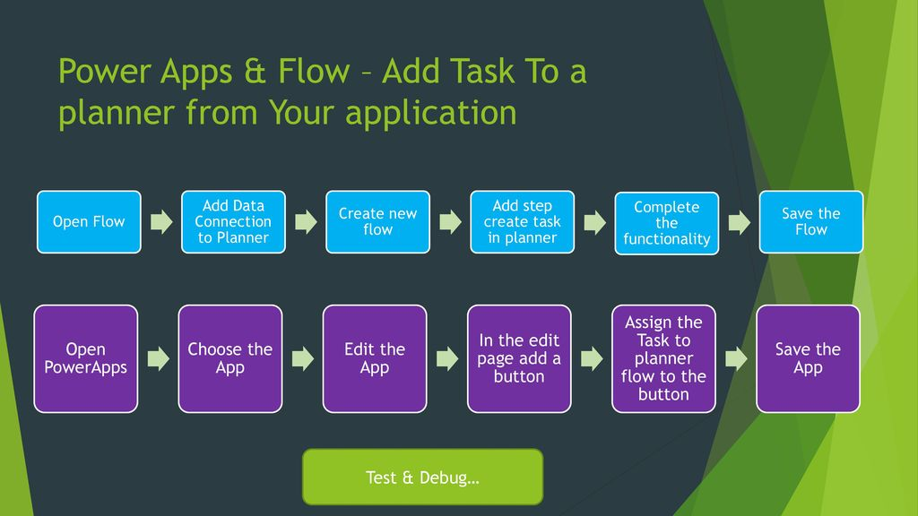 Redmond O365 Saturday How Can Planner Help? - ppt download