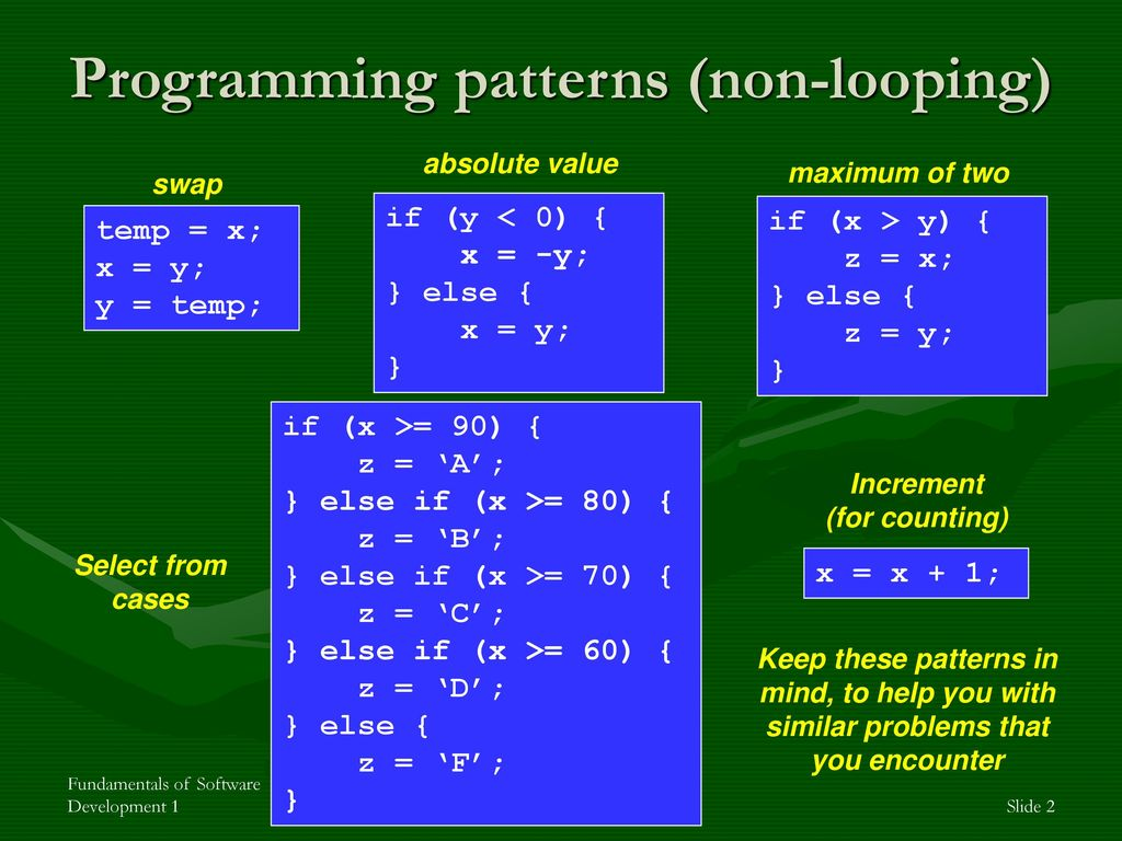 Programming Patterns Interesting Ideas