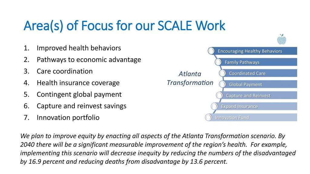 Atlanta Regional Collaborative for Health Improvement ARCHI