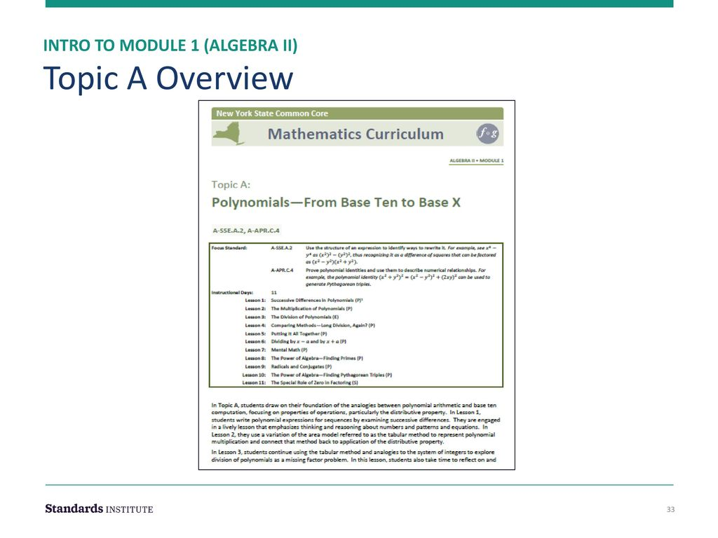 Adapting Curriculum Maps & Intro to Module 1 Algebra II - ppt download
