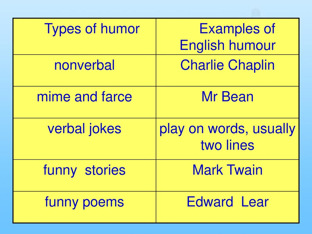 A Taste Of English Humour Ppt Download