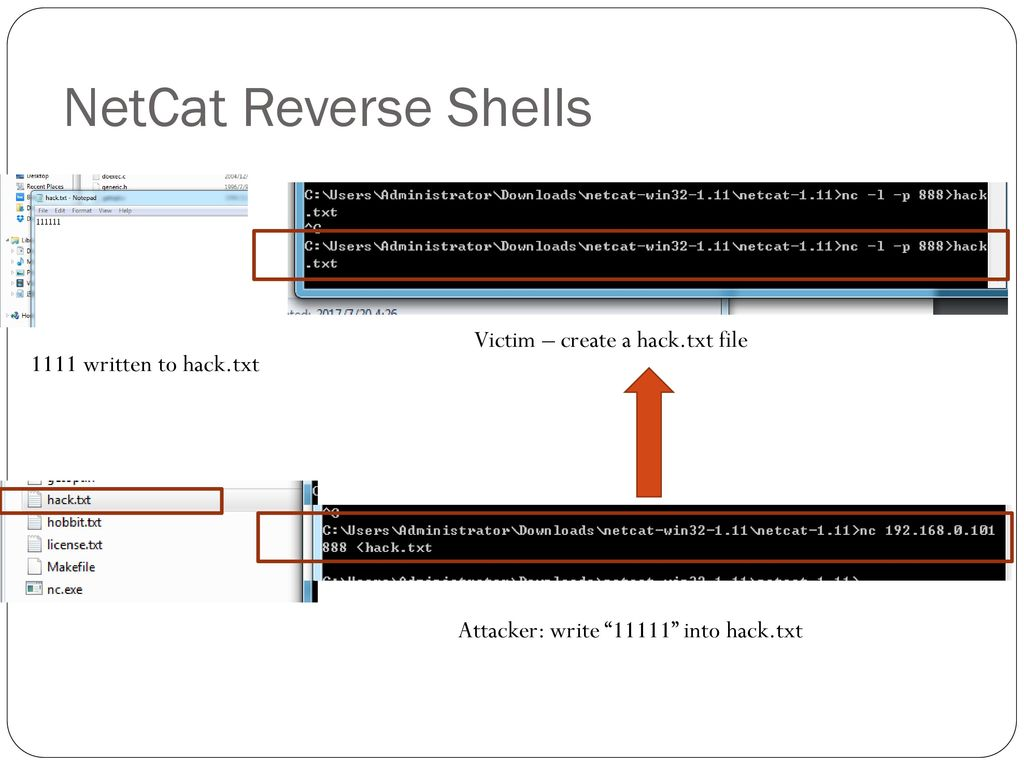 Malware Behavior Chapter ppt download
