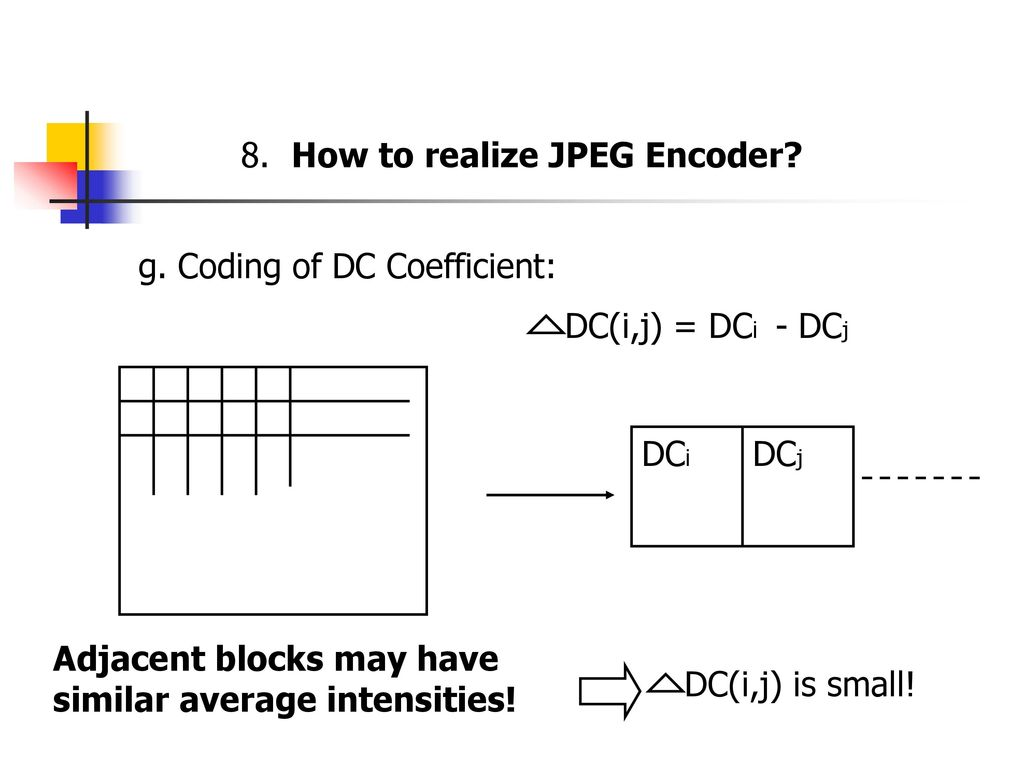 How to realize JPEG Encoder