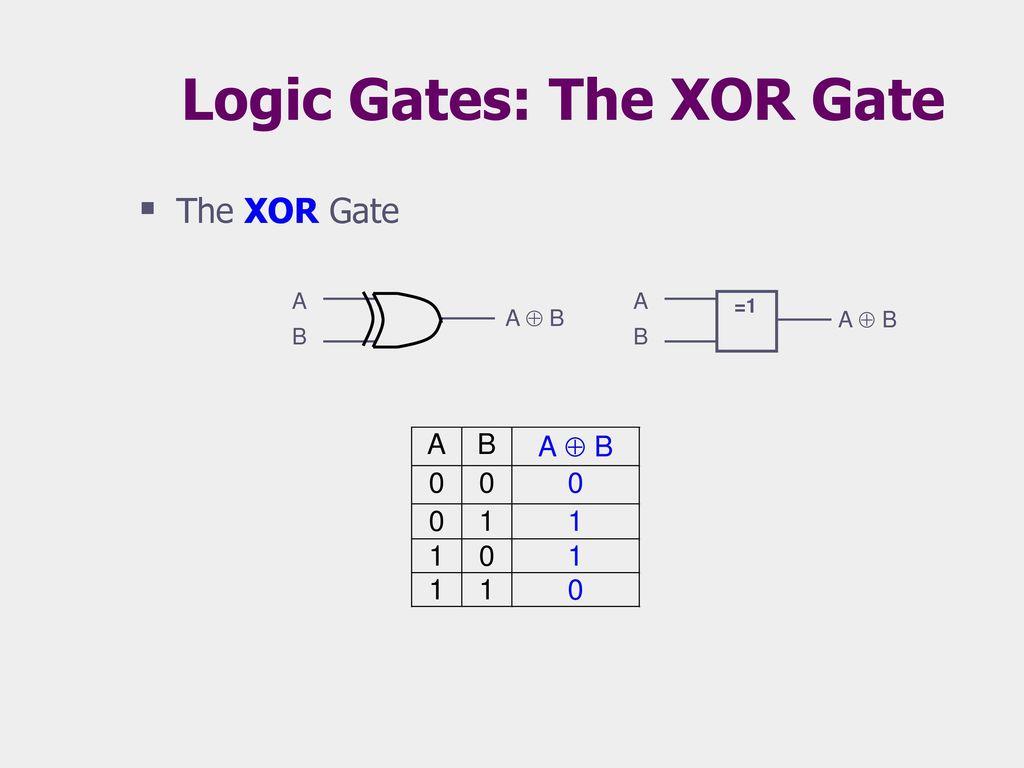 10 Logic Gates: The XOR Gate