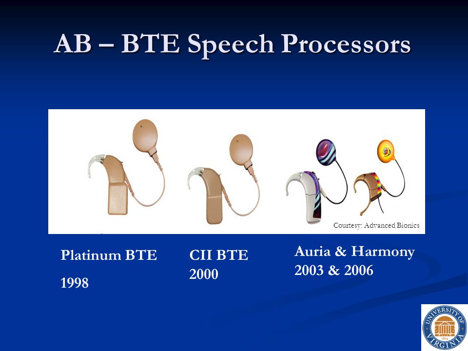 AB – BTE Speech Processors