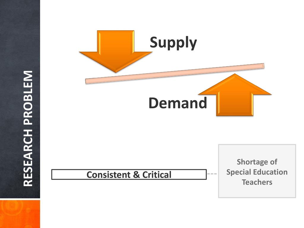 Critical Shortages In Special Education >> Why Special Education Dr Cheryl L Bremer Ted Conference Ppt