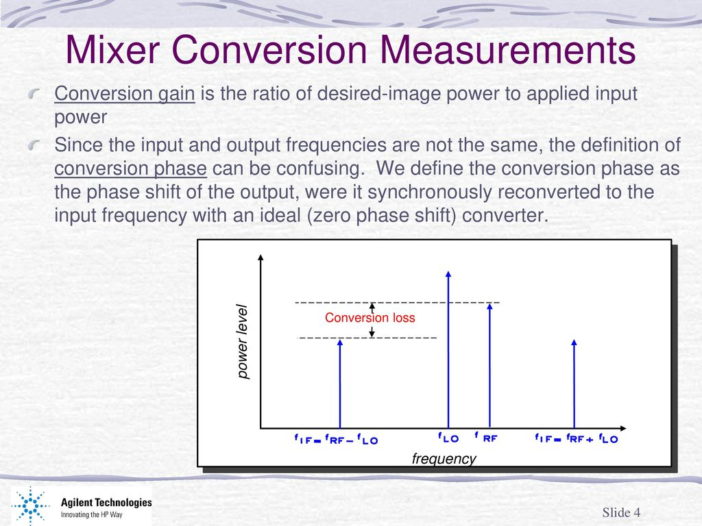 Overview of Mixer Measurements - ppt download