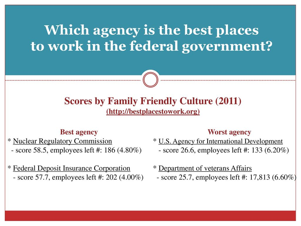 Family Friendly Policies on Turnover Rates in Public Sector