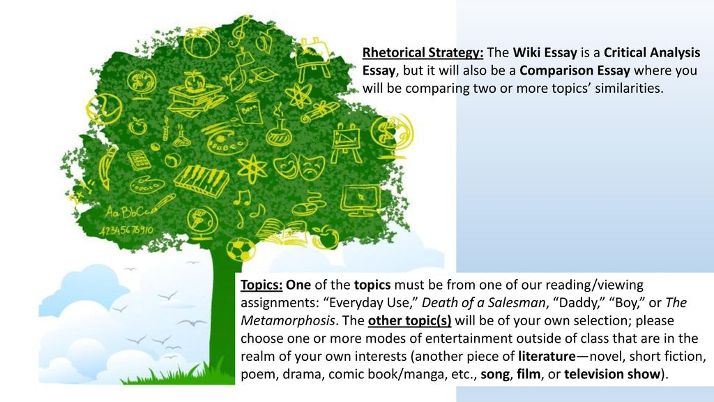 Wiki Essay: Critical Analysis - ppt download