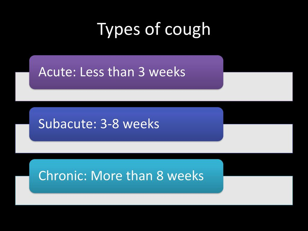 Types of cough Acute: Less than 3 weeks Subacute: 3-8 weeks