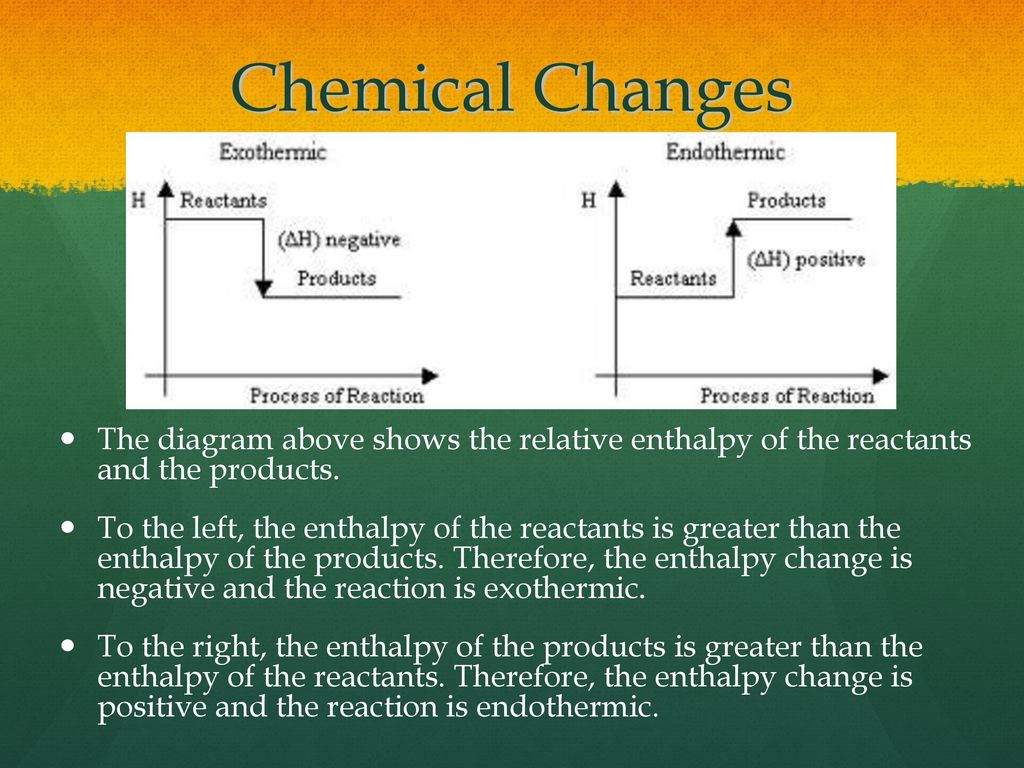 17 chemical changes the diagram