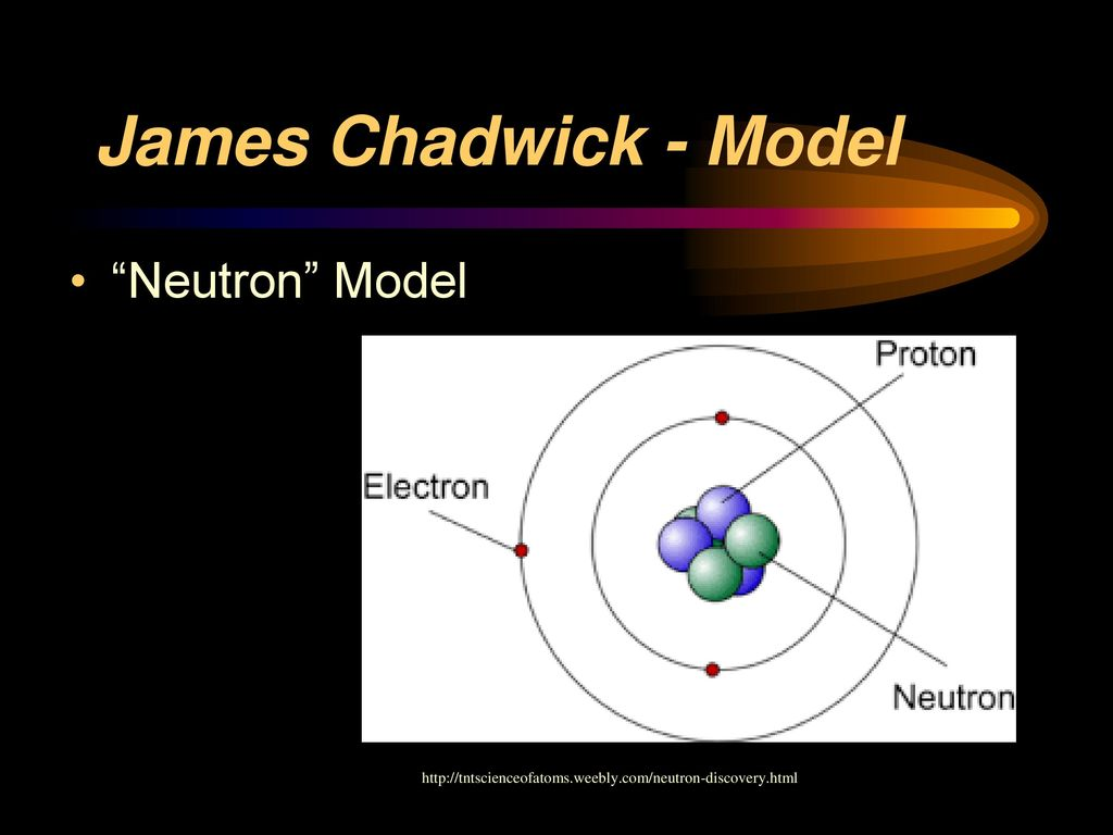 The Development Of The Atomic Model Ppt Download
