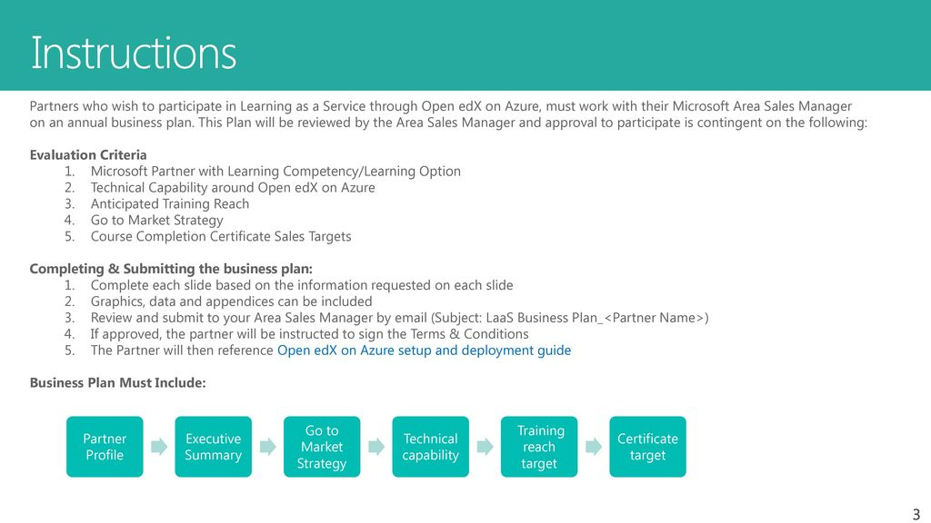 Learning As A Service Business Plan Template Ppt Download