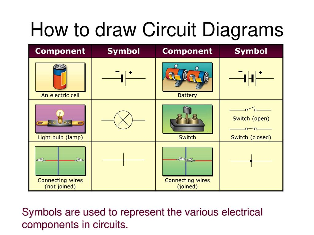 Volume B Chapter 18 Electricity Ppt Download Lightbulbsymbolcircuitdiagram Light Bulb Symbol Circuit Diagram How To Draw Diagrams