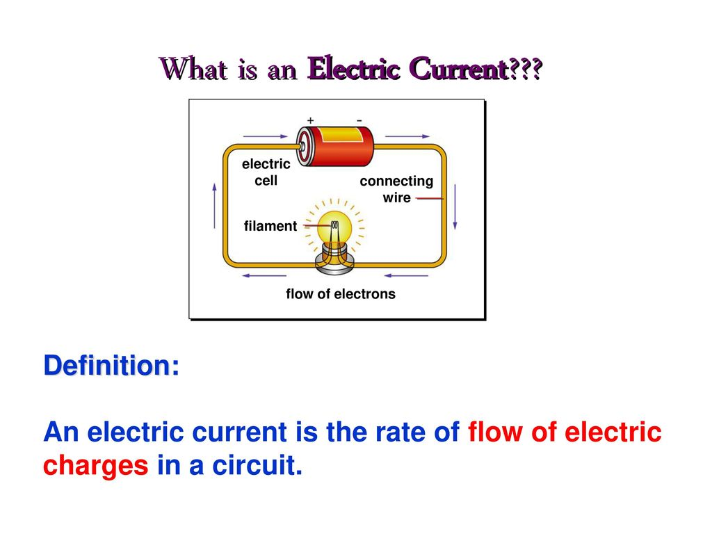 volume b chapter 18 electricity. - ppt download
