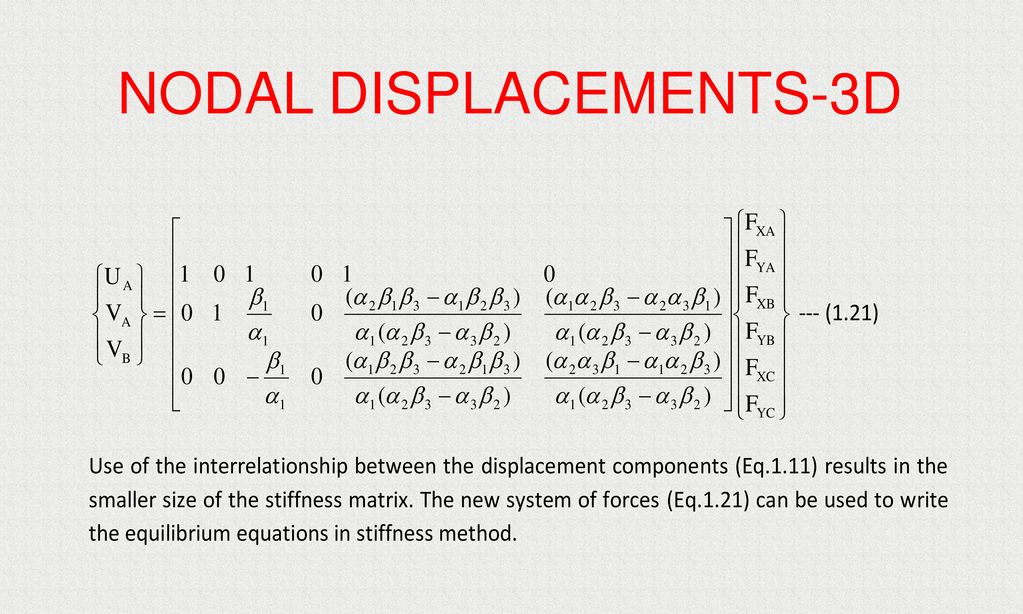 Nodal Displacements of Rigid Jointed Space Frames - ppt download