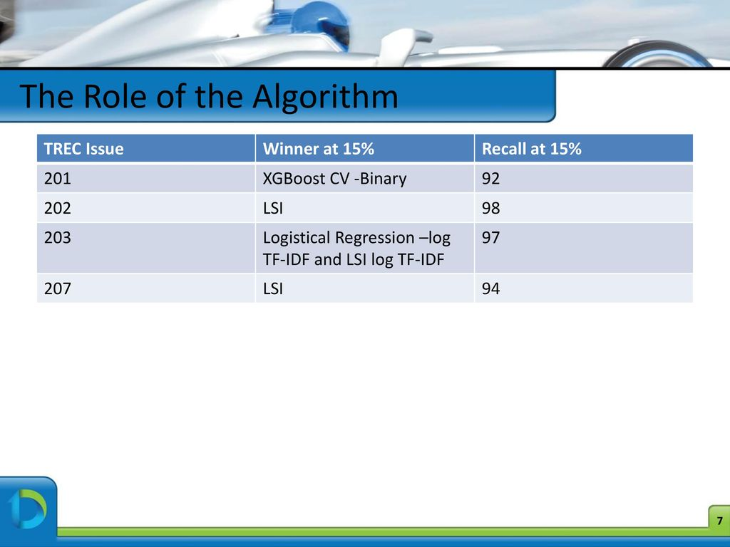 The Next Frontier in TAR: Choose Your Own Algorithm - ppt