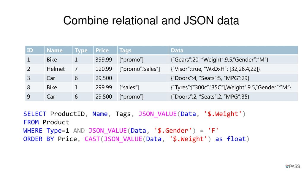 Building REST API using SQL Server and JSON Functions - ppt