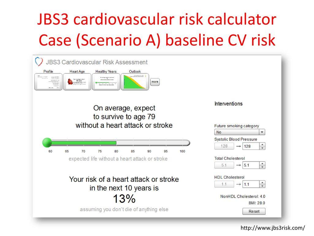 Jbs3 algorithm for cv risk calculator | download scientific diagram.