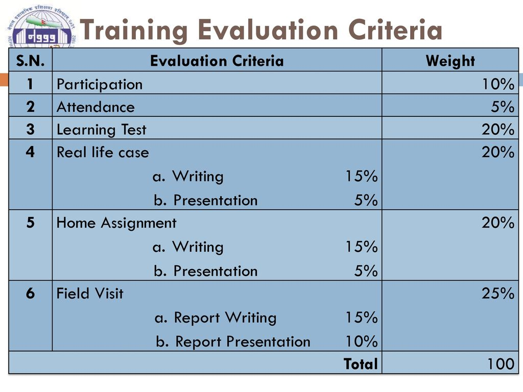 dissertation evaluation training Evaluation of crediamigo program, the survey work and the analysis of the data the proposed project is expected to last about 24 months, beginning in january 2005 and ending by december 2006.