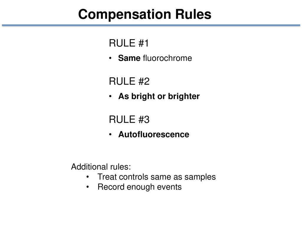 Compensation Rules RULE #1 RULE #2 RULE #3 Same fluorochrome