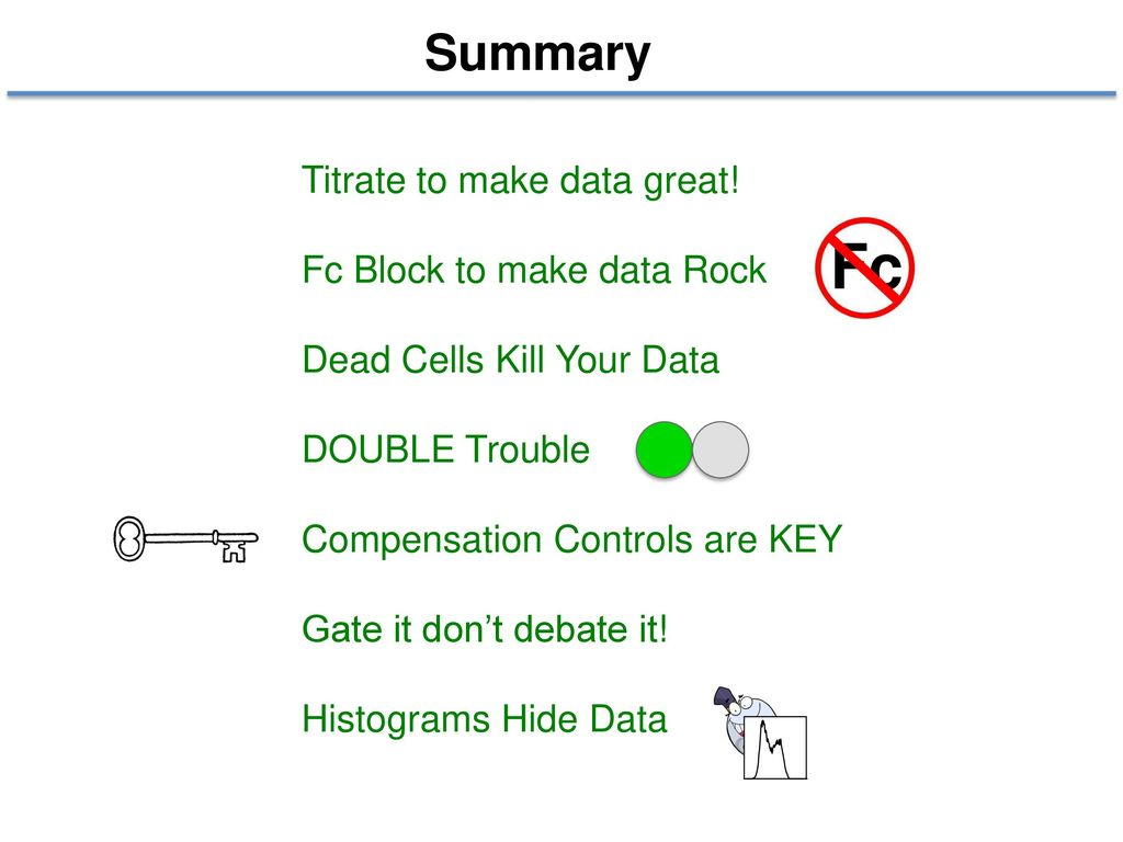 Fc Summary Titrate to make data great! Fc Block to make data Rock