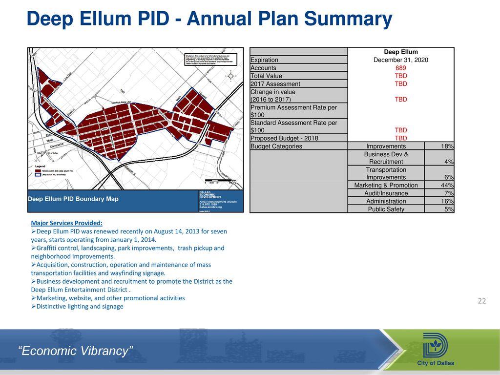 dallas public improvement districts pids overview ppt download