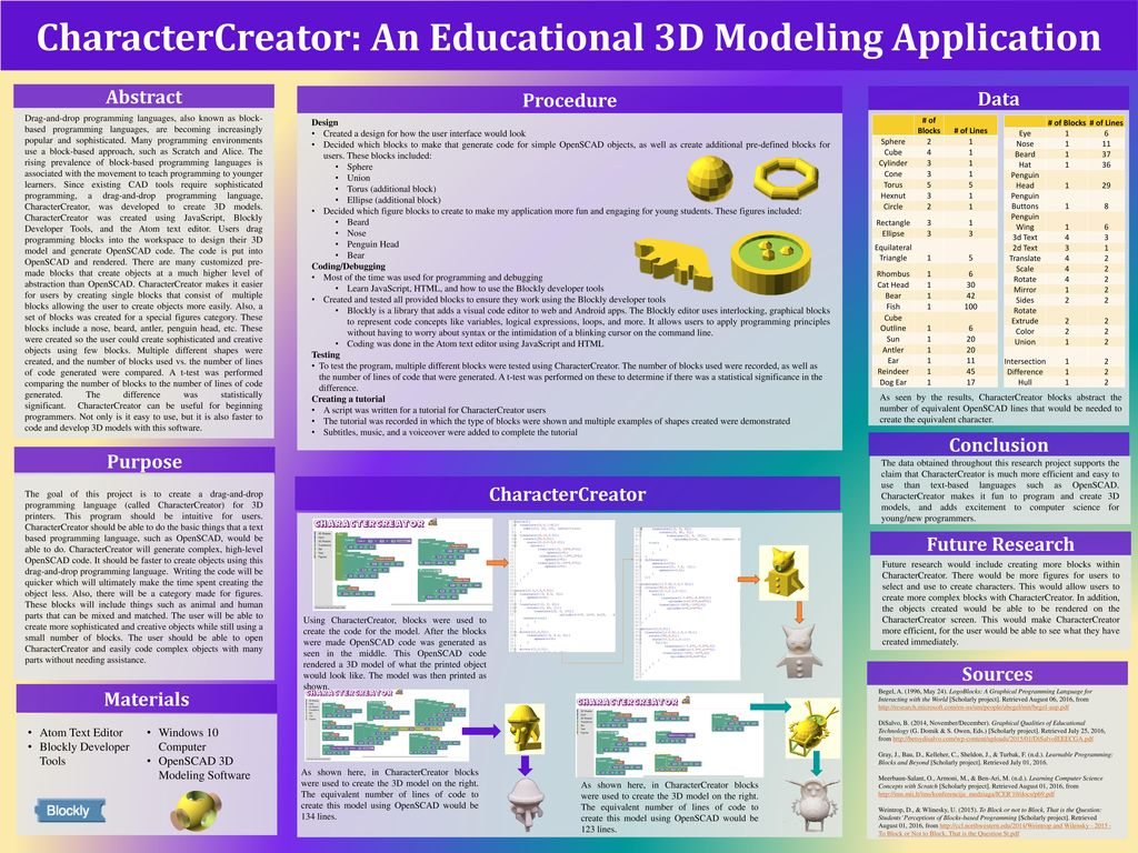 CharacterCreator: An Educational 3D Modeling Application - ppt download