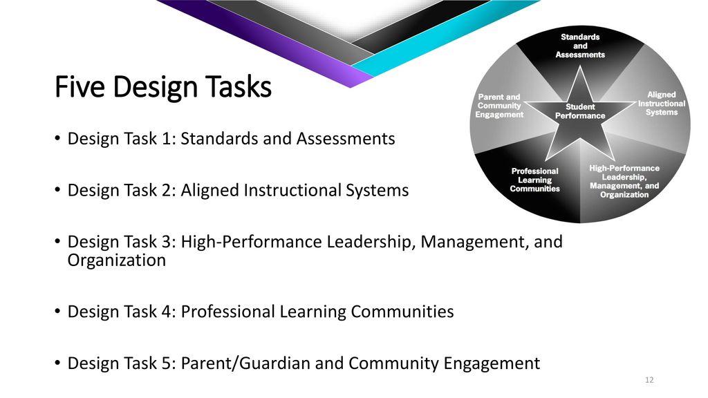Virginia Leadership Specialists Institute - ppt download