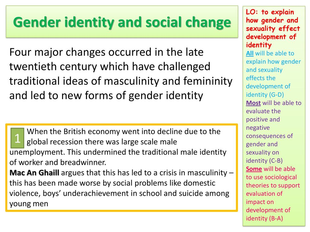 types of femininity sociology