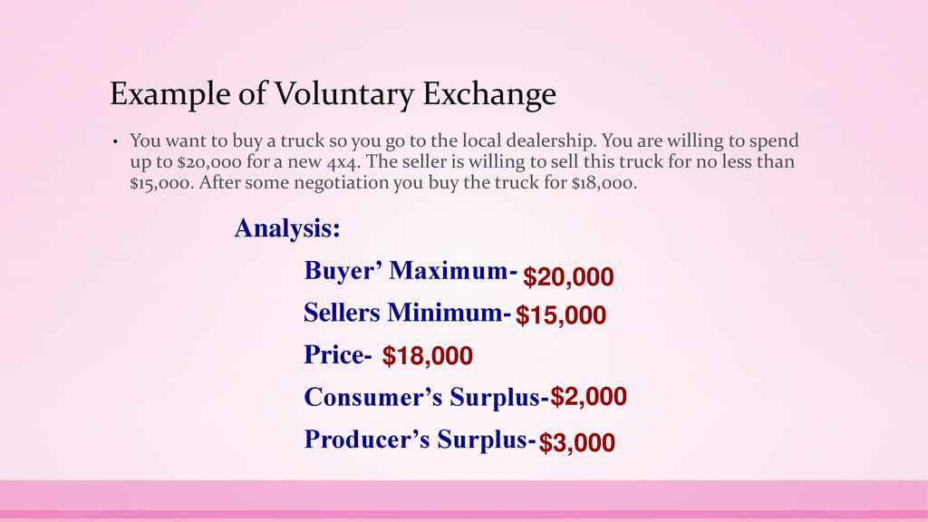 voluntary exchange econ 10/3. - ppt download