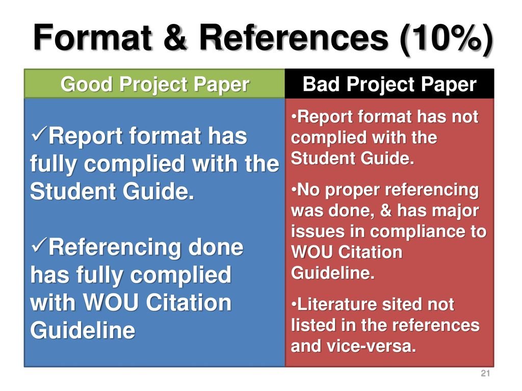Writing Project Report: Expectations & Guidelines - ppt download